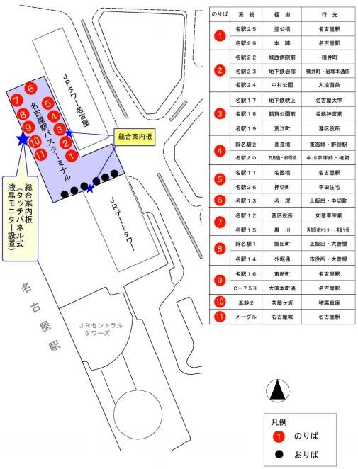 名古屋駅の乗り場